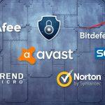 Cele mai bune programe Antivirus 2020